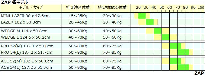 ザップスキムのサイズ表